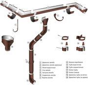 Водосточные системы для кровли из оцинкованной стали